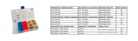 Flachsteck-Sortiment (m/w) - Quetschverbinder mit Isolierhülle