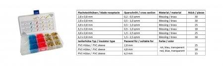 Flachsteckhülsen-Sortiment (w) - Quetschverbinder mit Isolierhülle