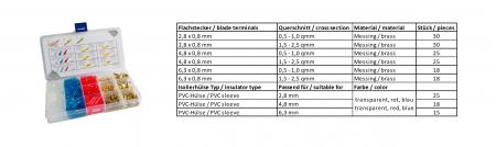 Flachstecker-Sortiment (m) - Quetschverbinder mit Isolierhülle